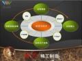 合力创科冶金新技术研发有限公司介绍 (40播放)